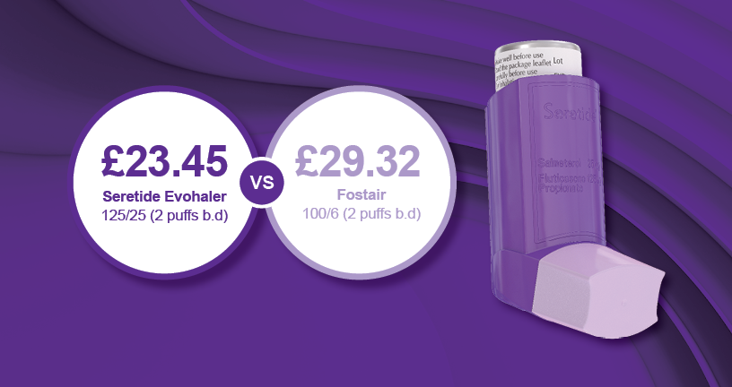Seretide Evohaler asthma price over £5 cheaper compared to Fostair at medium dose